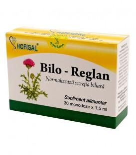 Bilo-Reglan, 30 monodoze